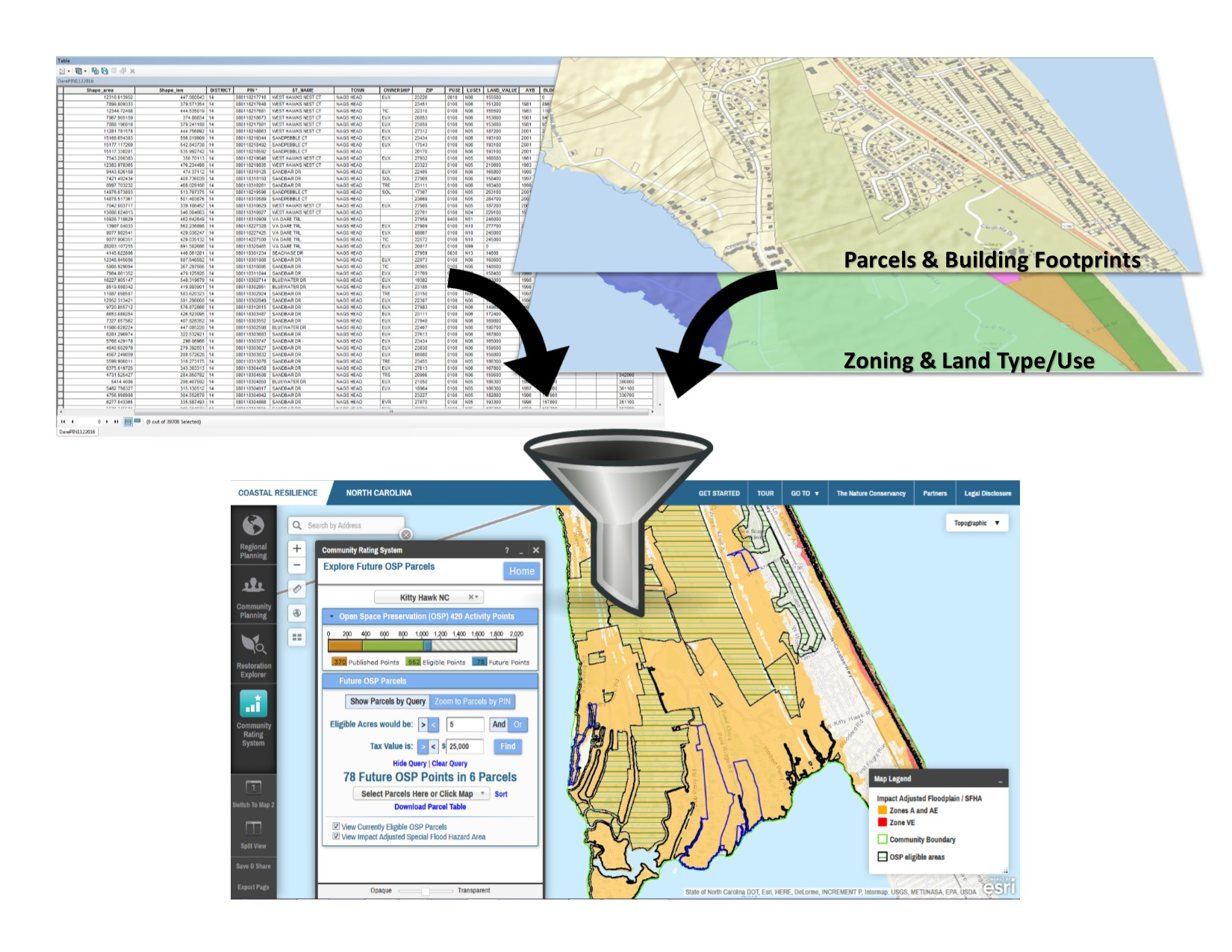 CRS Explorer filters community data to identify areas for future OSP credit.
