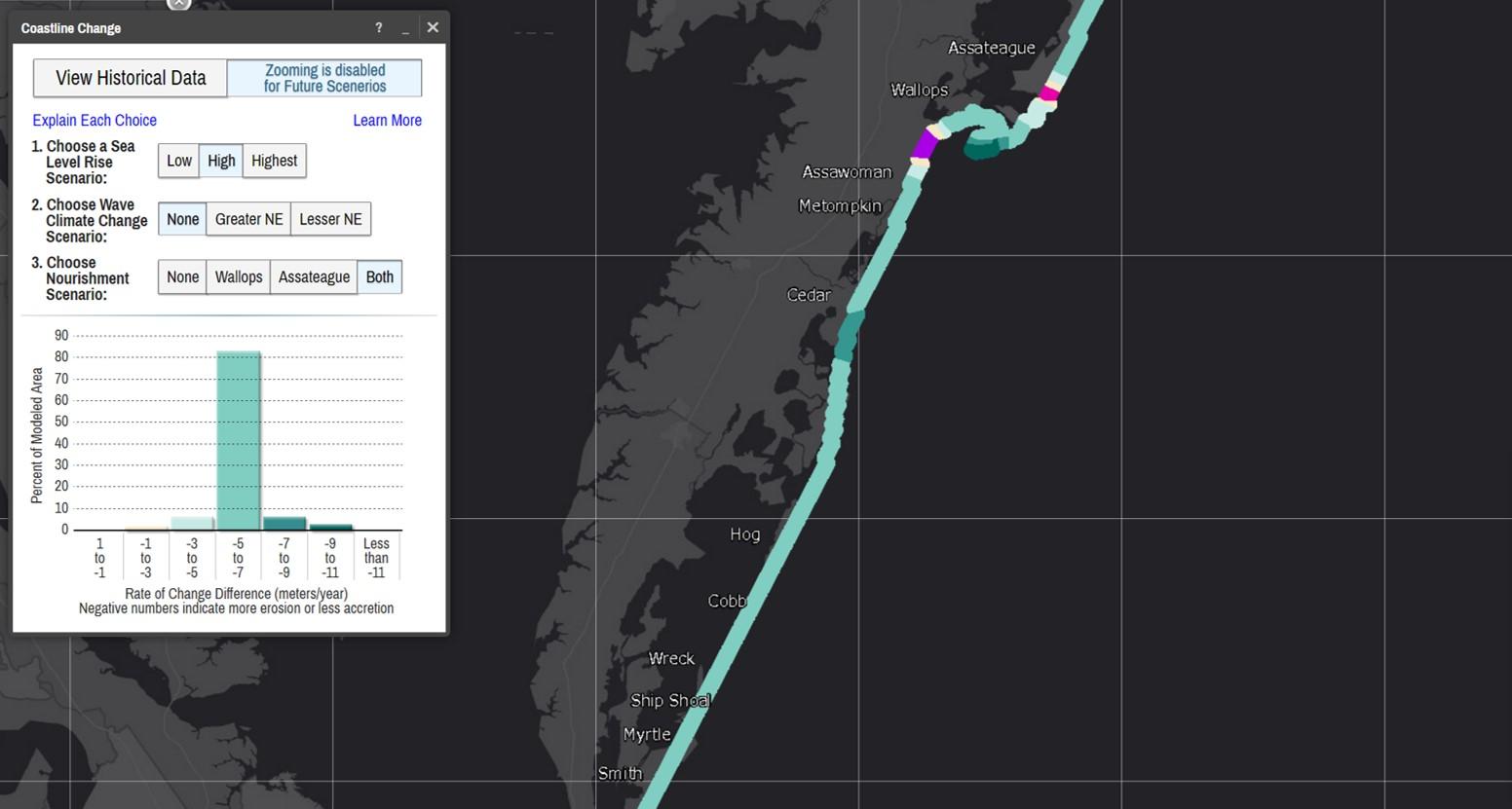 Coastline Change: Future Scenarios