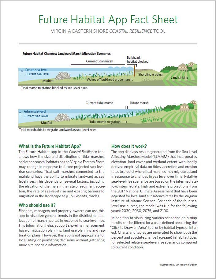 Future Habitat App Fact Sheet